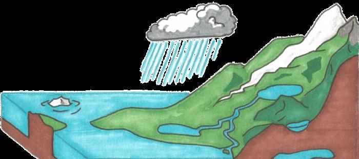 Queres saber por que chove?
