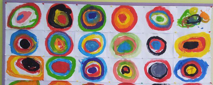 O círculo de Kandinski